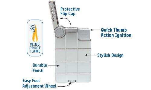 XIKAR EX Windproof Lighter display
